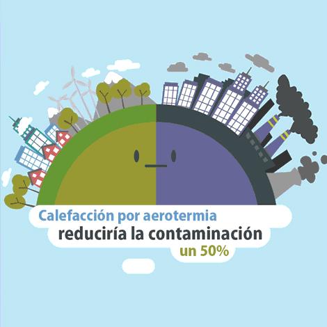 aerotermia reduciría la contaminación en Madrid