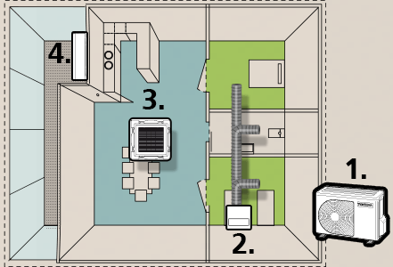 Multisplit 3x1