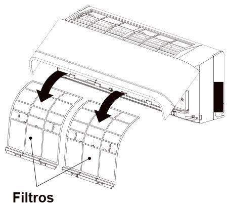 uso y mantenimiento de los sistemas de climatización