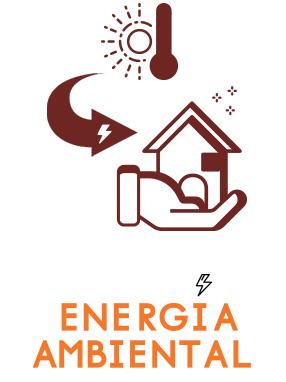 Energía ambiental