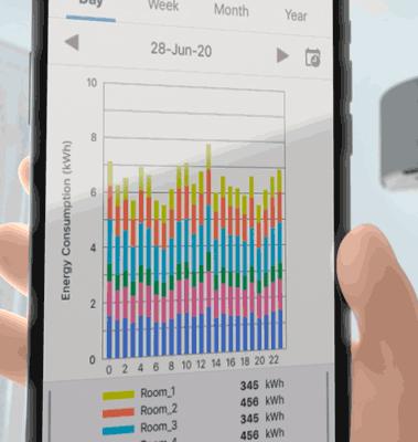 monitorización de consumo